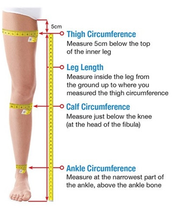 Stockings Fitting Guide